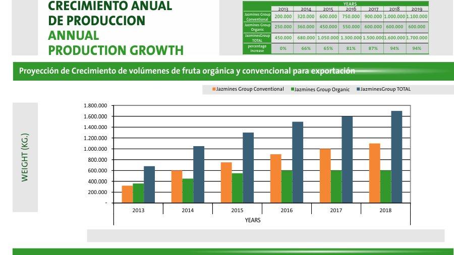 crecimientoproduccion2015-glj